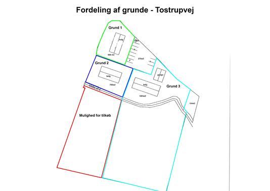 Helårsgrund på Tostrup Brovej i Nibe - Andet